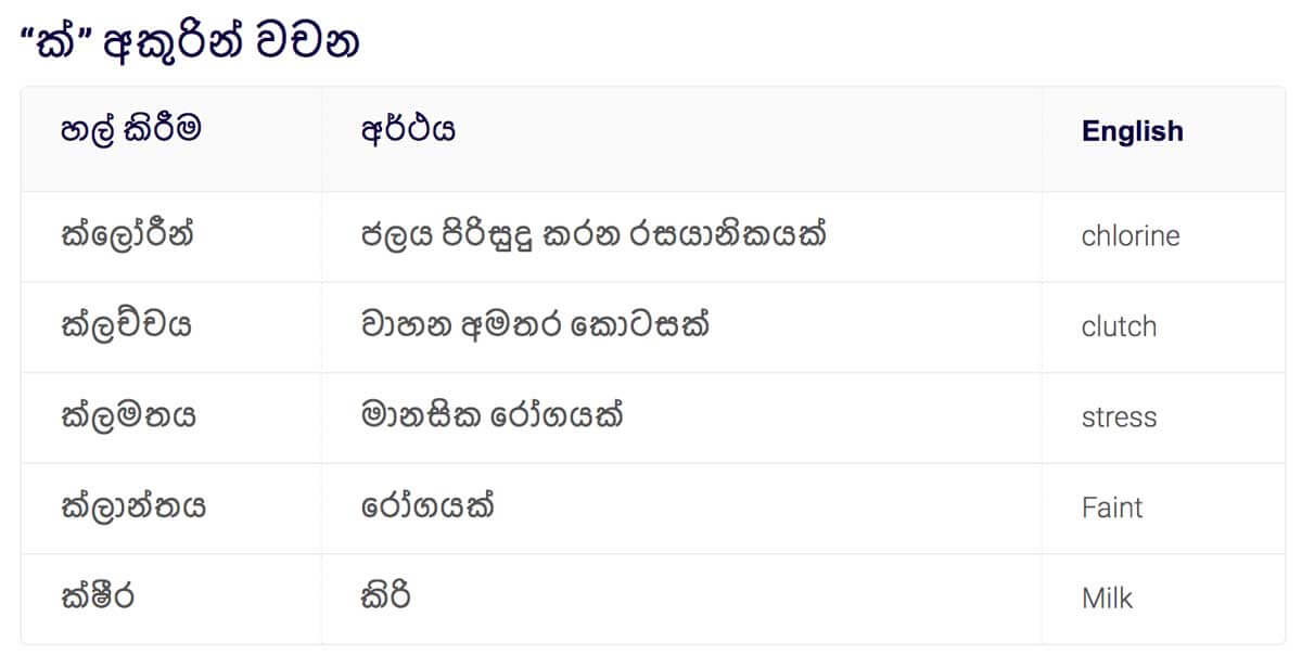"Sinhala words in ""Ka"""