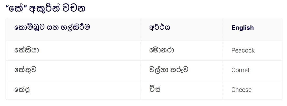 "Sinhala words ""Kee"""