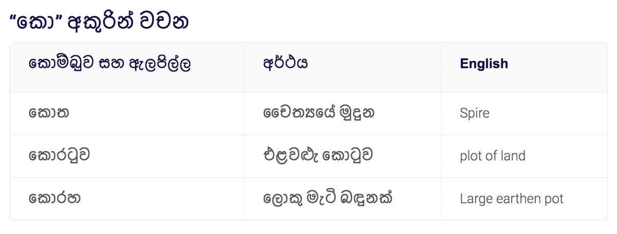 "Sinhala words ""Kuo"""