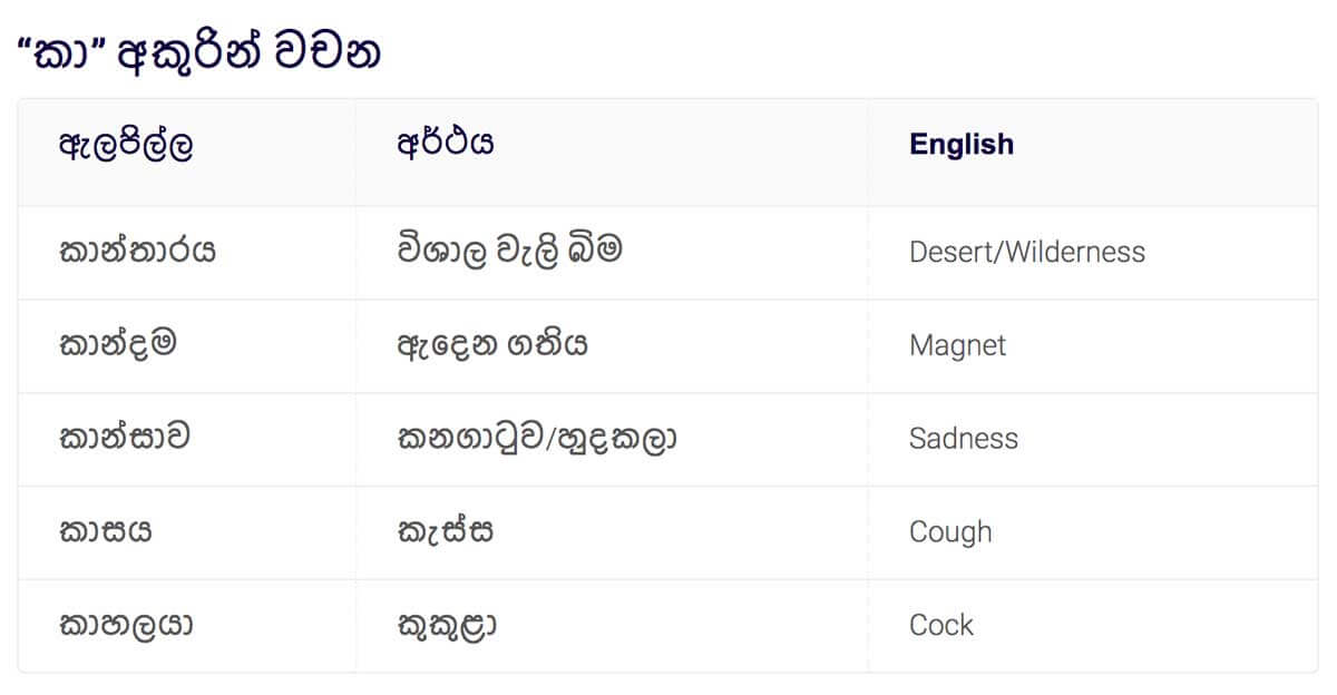 "Sinhala words In ""Kaa"""