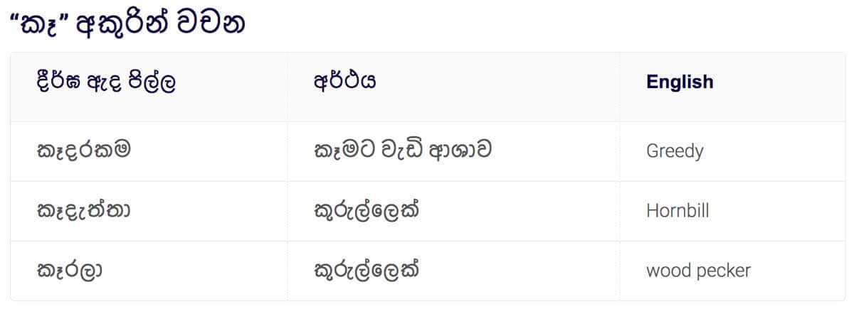 Sinhala words for primary