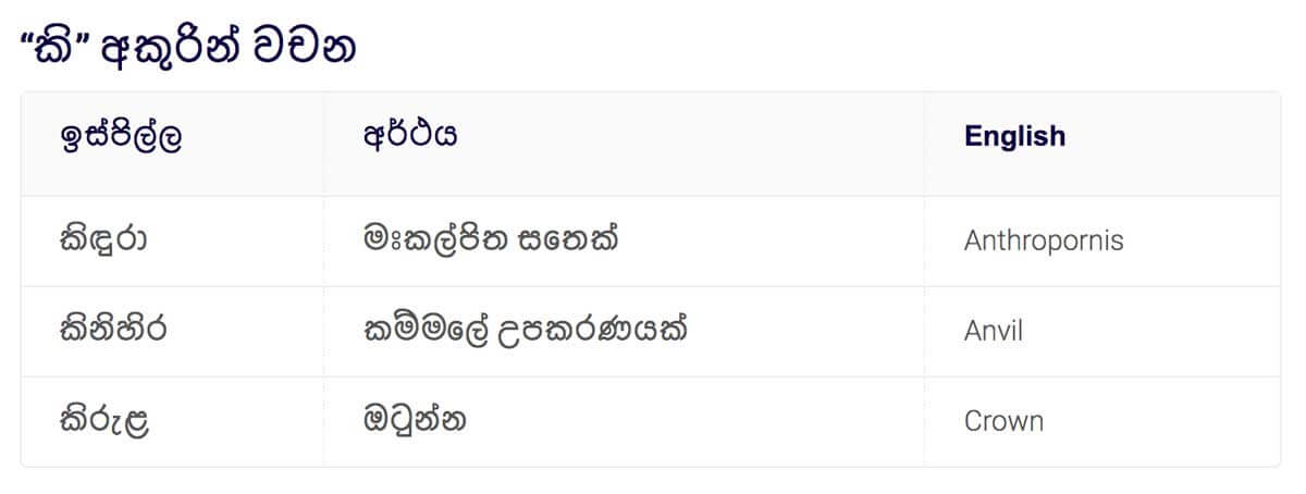 "Sinhala words in ""Kie"""