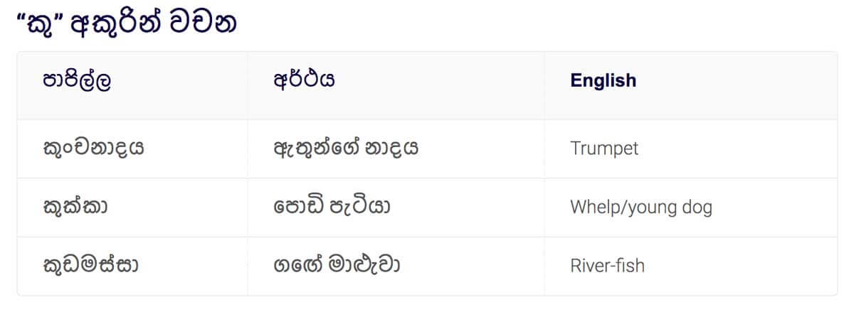 "Sinhala words in ""Ko"""