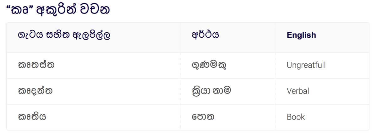 "Sinhala words in ""Kru"""